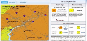 Dangerous Air Quality Due to Ozone Levels